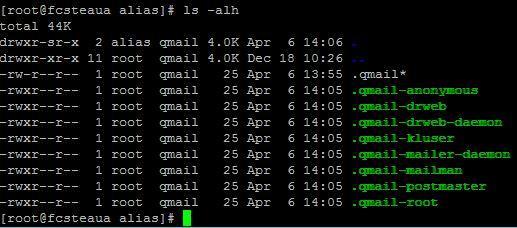 Qmail alias hidden files